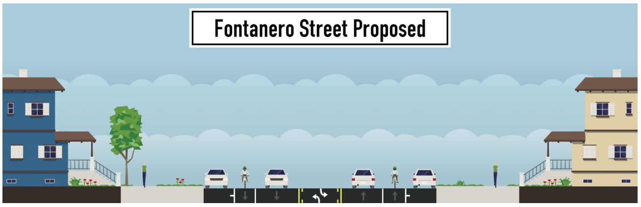 Fontanero Slated For Restriping Starting Sept 13th